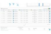 Модуль Менеджер заказов на Opencart 2