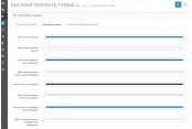 Модуль Быстрый просмотр товаров на Opencart 2