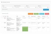 Модуль Менеджер звонков для Opencart 2